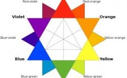 Lý thuyết về ngôi sao màu rất bổ ích cho ngành tóc